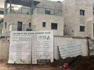 Affordable housing in Israel
